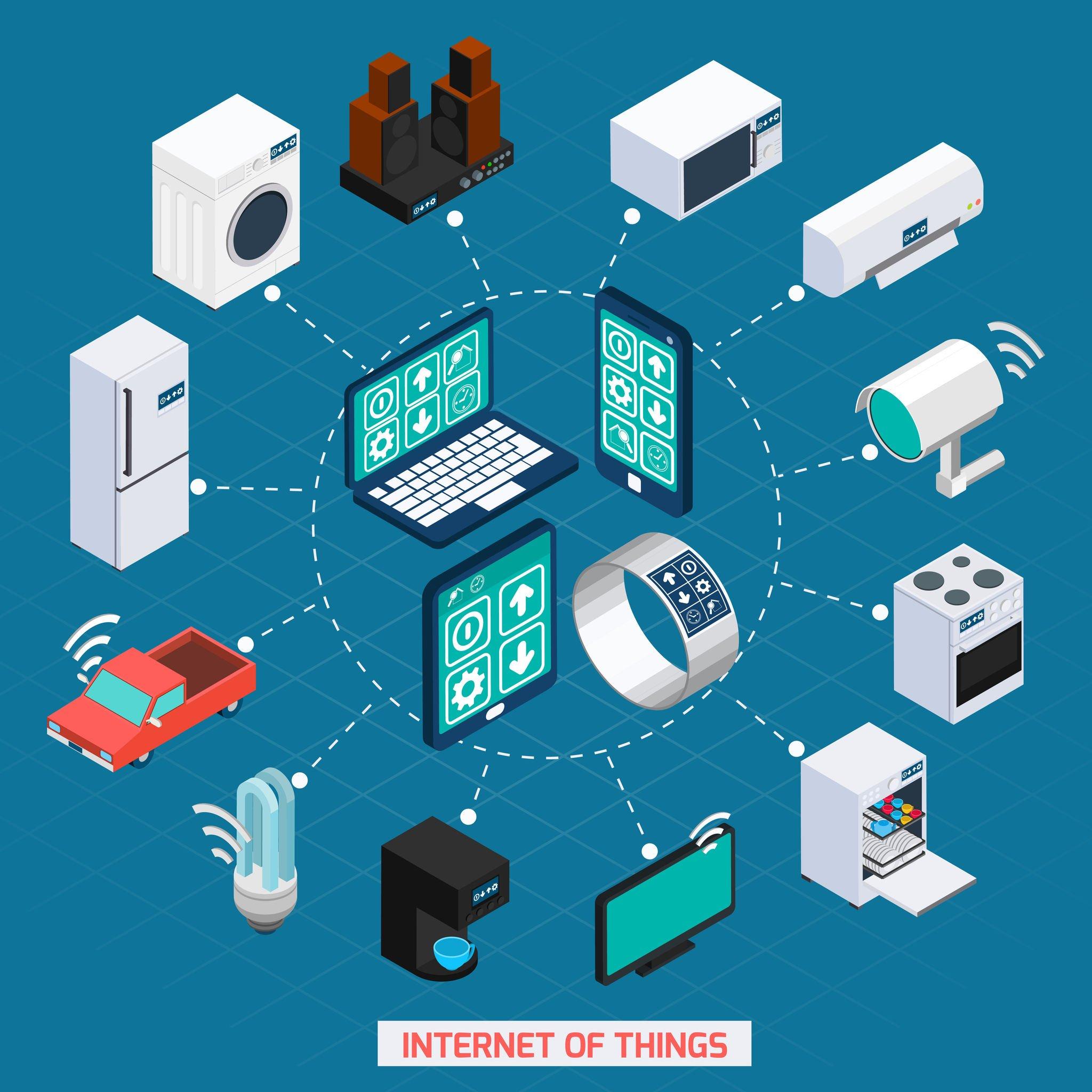 IOT, Internet of Things